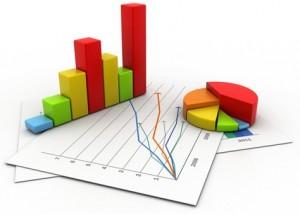 statystyki internetu