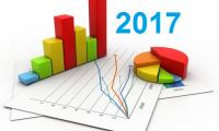 Statystyki Internetu w Polsce – 2017