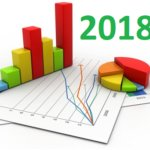 Statystyki internetu 2018